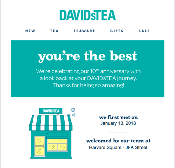 An example of personalized email from a tea retailer.